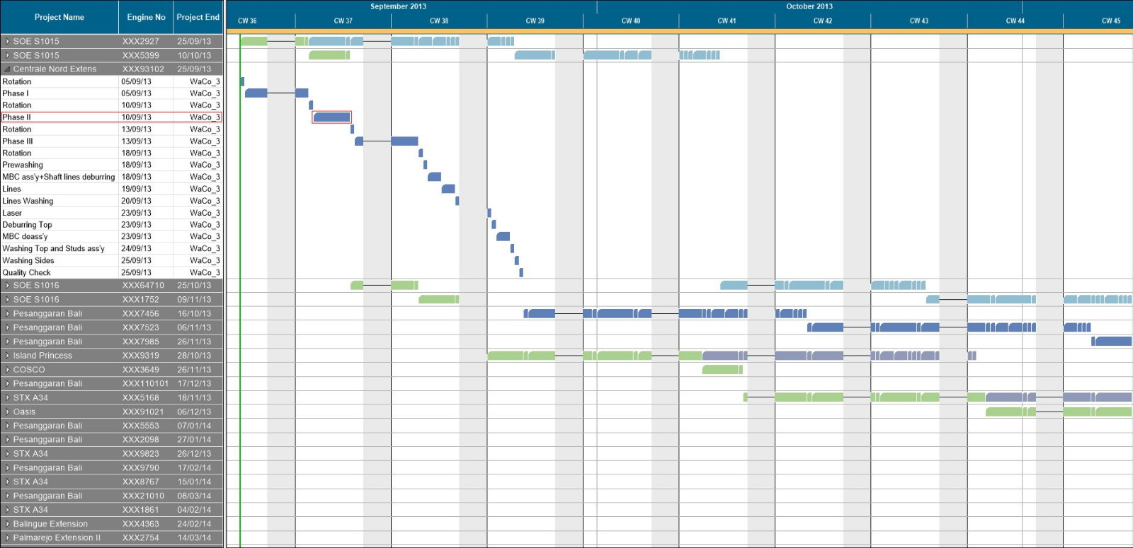 VARCHART XGantt预览:Another example of a production schedule Gantt chart.