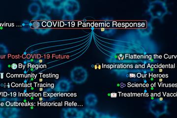 新冠状病毒全球大流行!加入TheBrain大师对COVID-19的信息讨论吧!