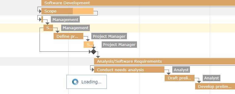 DevExpress ASP.NET控件使用教程:ASP.NET Gantt - 数据编辑、缩放等功能