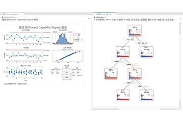 Minitab Statistical Software