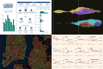 图表控件AnyChart每周数据可视化案例(九):新的COVID-19数据可视化效果