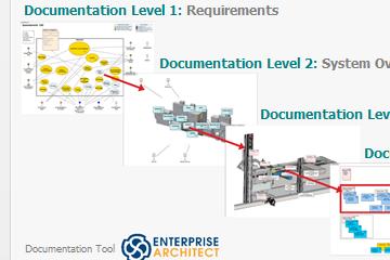 UML / SysML建模平台Enterprise Architect案例研究(二):模块化设计