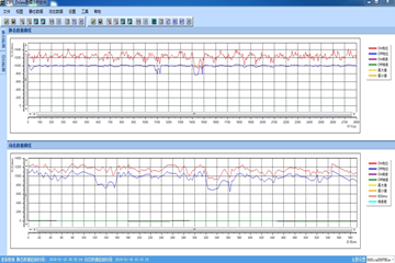 ComponentOne Studio应用案例:嘉信技术工程-仪器数据处理分析软件