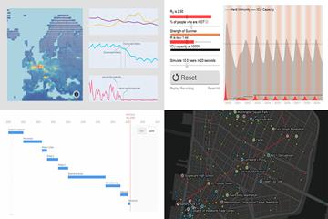 图表控件AnyChart每周数据可视化案例(十):COVID-19疫苗,未来,影响和非COVID Wiki地图集的可视化效果