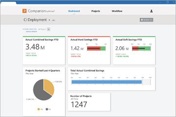 新产品上线!数据分析软件Companion by Minitab助您改进计划,实现卓越运营