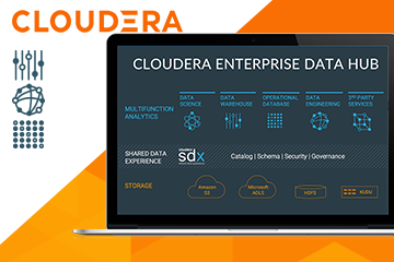 Cloudera Enterprise Data Hub授权购买