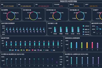 Wyn Enterprise 行业应用:物流行业 BI 分析方案