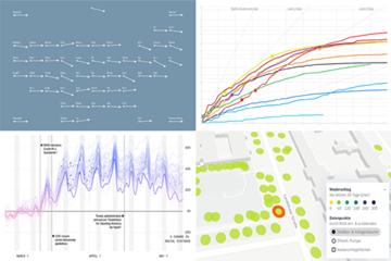 图表控件AnyChart每周数据可视化案例(十二):可视化COVID统计信息和数据