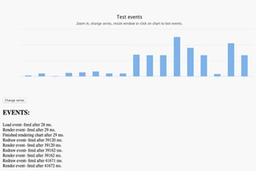 开源图表库Highcharts教程:Highcharts事件介绍