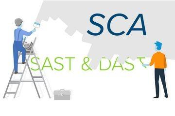 软件组成分析(SCA)何时替换SAST或DAST?