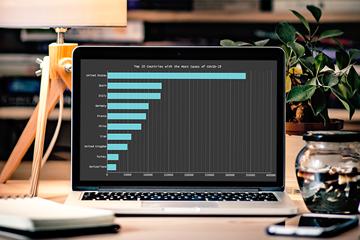 跨平台图表控件Anychart教程:在COVID-19数据上创建JavaScript柱形图和条形图(下)