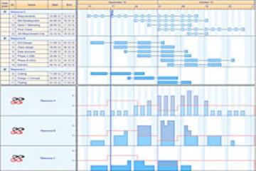 甘特图控件XGantt——生产计划排程软件首选的APS控件