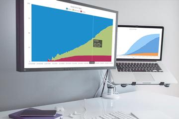 跨平台图表控件Anychart教程:如何使用JavaScript创建堆积面积图(上)