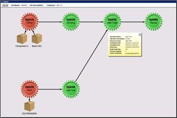 PlanetTogether APS 使用教程:跨部门的可见性如何帮助生产
