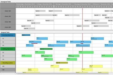 甘特图VARCHART XGantt——多维企业级项目管理
