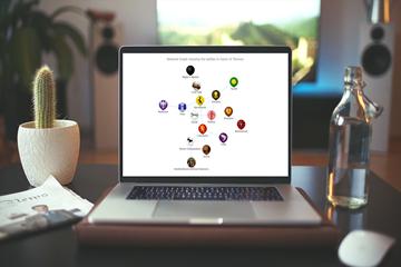 跨平台图表控件Anychart教程:如何创建JavaScript网络图