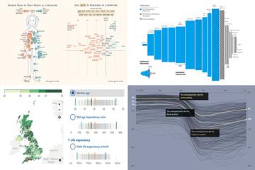 图表控件AnyChart每周数据可视化案例(二十):能让数据说话的好图表