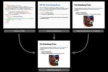 Markdown与HTML哪种格式更适合编辑?TheBrain 11全新编辑器助力快速整合复杂信息!