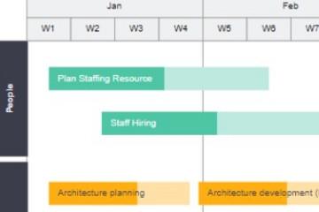 Visual Paradigm预览:路线图