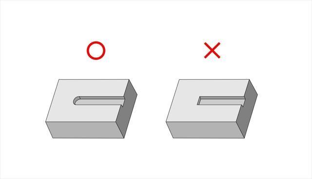 机械设计中6个常用的铣削设计小技巧