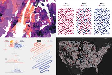 图表控件AnyChart每周数据可视化案例(二十三):新的信息可视化项目