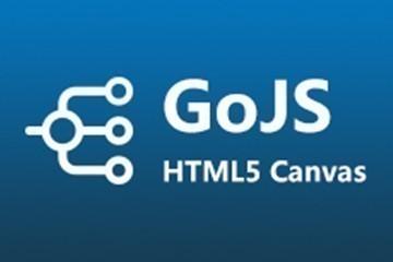 流程图控件GoJS教程:如何创建分级面板(二)