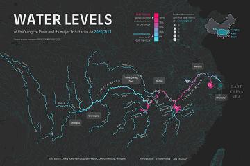 可视化作品:Tableau防汛图带你快速了解长江水位的危机情况