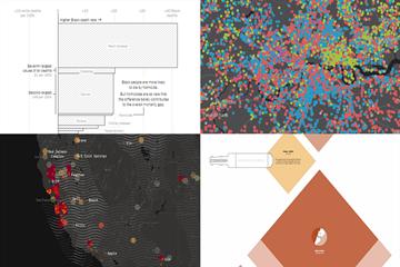 图表控件AnyChart每周数据可视化案例(二十四):伟大图表和地图