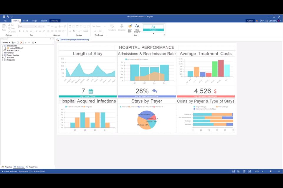Stimulsoft仪表板开发工具2020最新视频教程(3):查看仪表板元素的数据