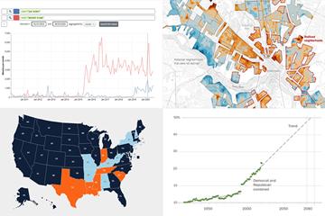 图表控件AnyChart每周数据可视化案例(二十五)