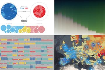 图表控件AnyChart每周数据可视化案例(二十六)