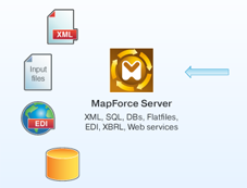 MapForce Server  v2020(64位)