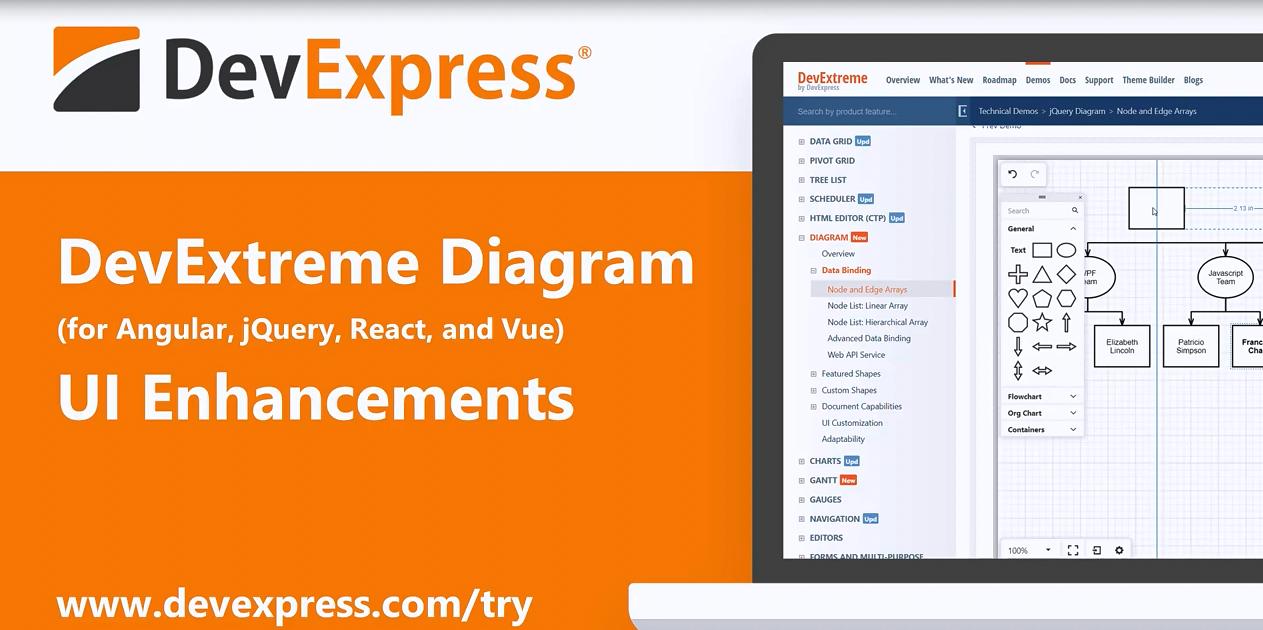 [官方视频]DevExtreme v20.1视频:图表UI功能增强