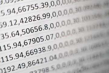 组织想要使用大数据?那么这5大因素不可忽视!