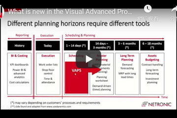 VARCHART XGantt:Visual Advanced Production Scheduler(VAPS)中的新增功能