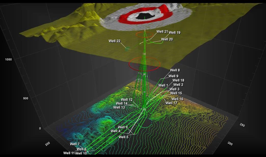 ProEssentials图表组件演示——包含财务数据、音频WAV文件图表、3D GIS数据