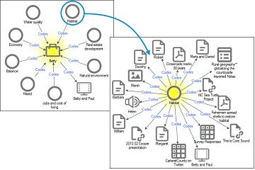 质性数据分析软件NVivo教程:探索图