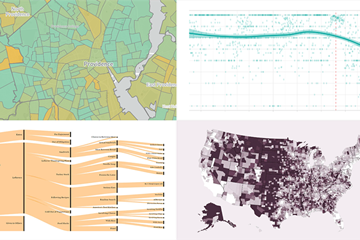 图表控件AnyChart数据可视化案例:有关感恩节,COVID和树木资产的最新大数据可视化(三十四)