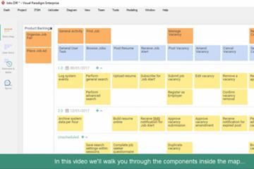 Visual Paradigm视频教程:如何创建用户故事地图