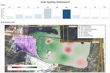 Tableau案例:Pulse Mining帮助客户改善系统并发现异常值
