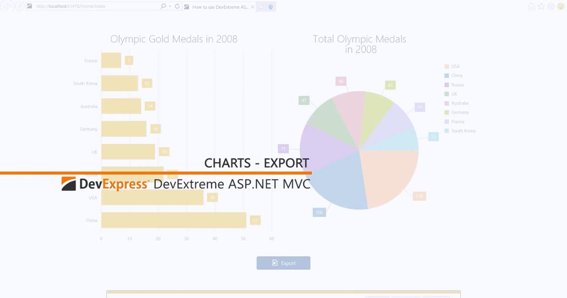 [官方视频教程]DevExtreme ASP.NET MVC:导出图表