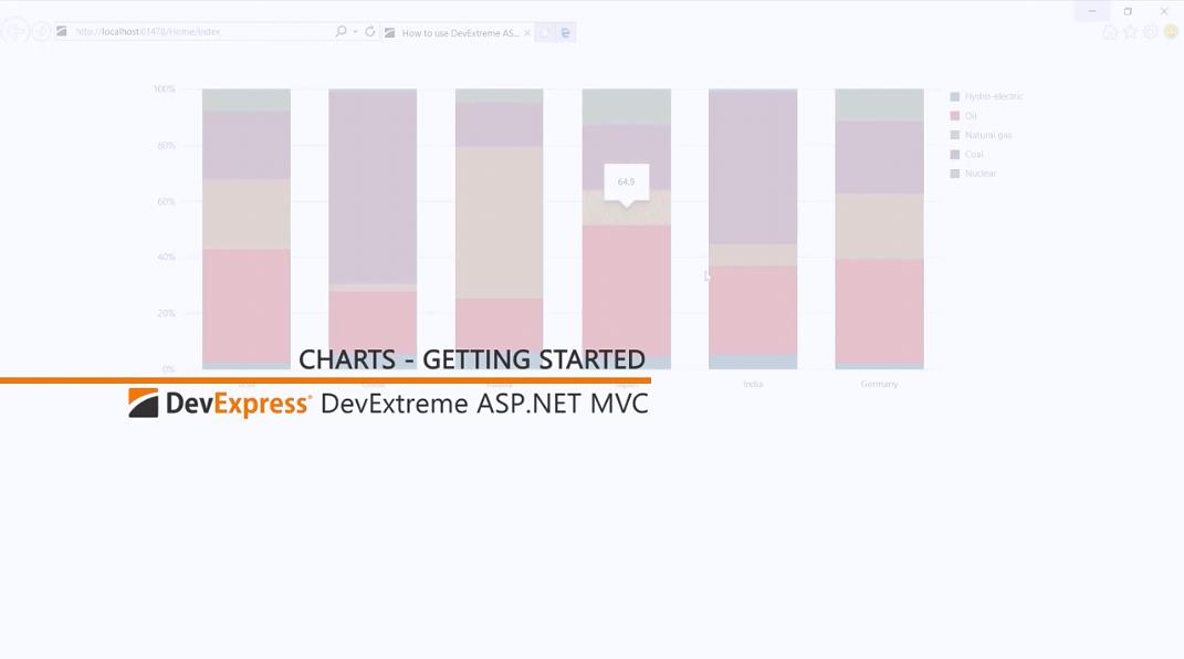 [官方视频教程]DevExtreme ASP.NET MVC:图表入门指南