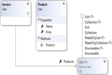 TX Text Control系列教程—Windows Forms:使用对象作为数据源