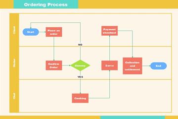 多合一图表软件Edraw Max使用教程:如何在Excel中创建流程图