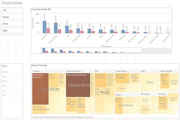 BI工具 Qlik 教程:产品详情表
