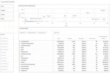 BI工具 Qlik 教程:客户详情表