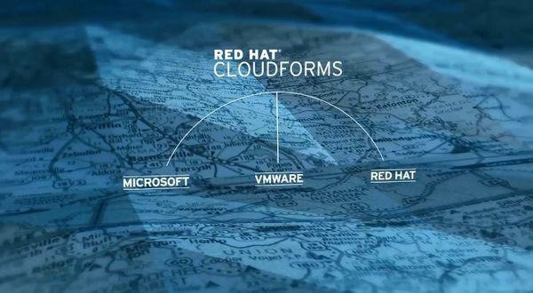 红帽视频:Cox车用驱动