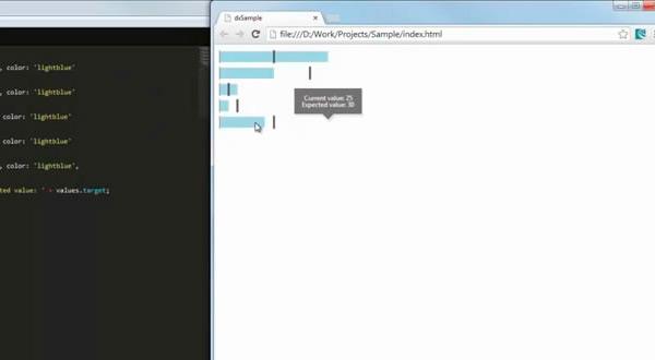 DevExtreme ChartJS入门视频五:创建dxBullet组件