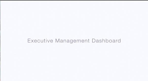 FusionCharts:移动端仪表板管理演示