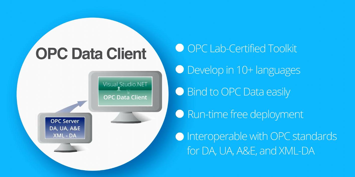 OPC Data Client